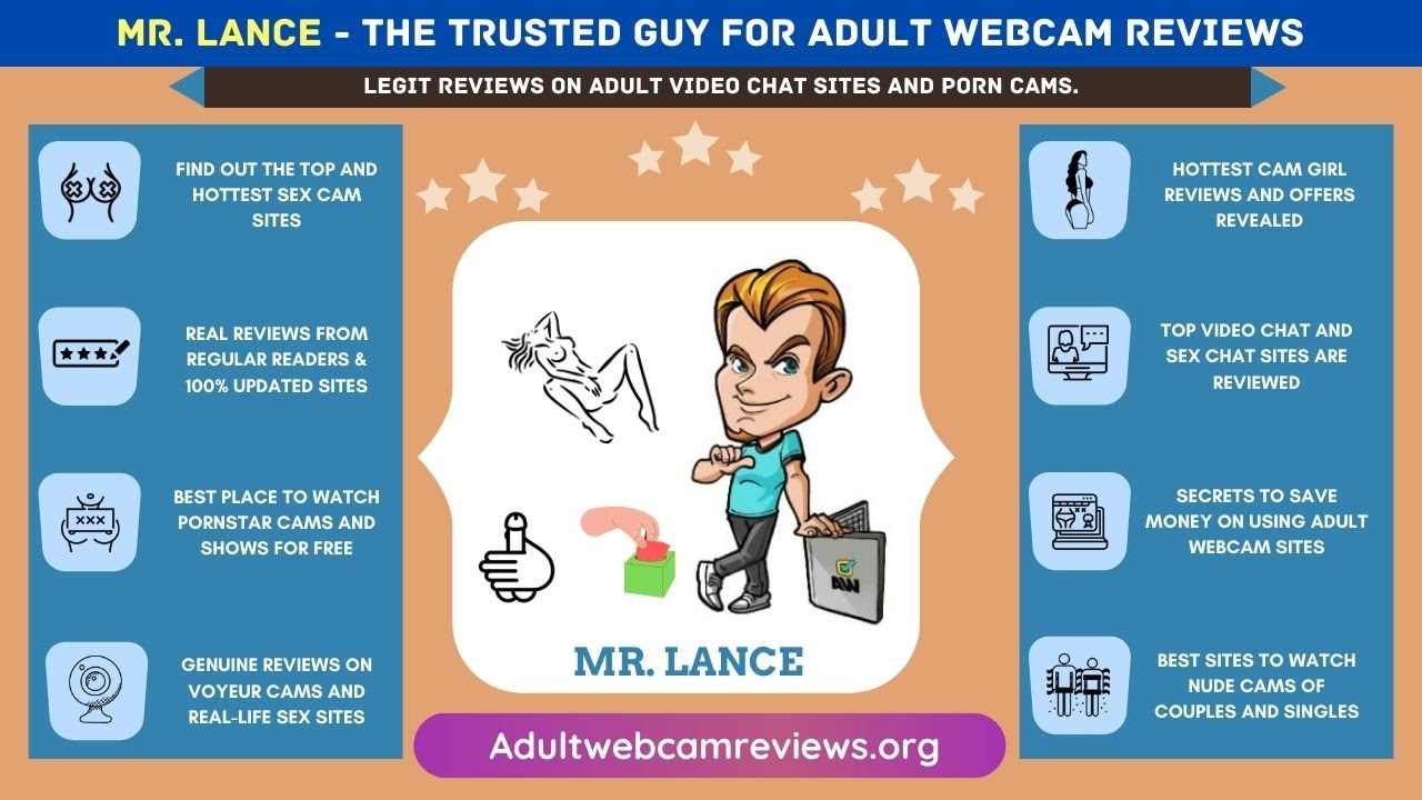 Adult Cam Reviews Infographic
